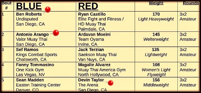 Here is the official bout sheet for tonight's contests. The red markers are used to point out the fighters who live close to home within San Diego County, as they say home boys and home girls. Cheer accordingly.